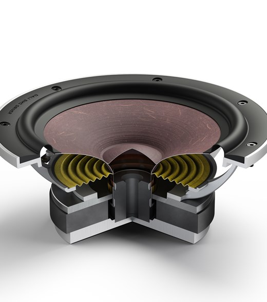 dali-phantom-s-280-Coupe woofer